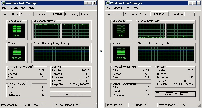 8GB Before and After